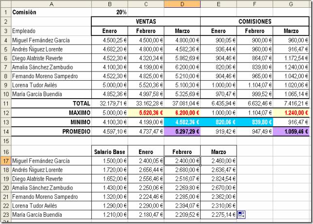 Ejercicio De Excel Para Practicar Buscarv Formato Condicional Max Min Promedio Referencias Suma Libros De Informatica Hojas De Cálculo Contaduria Y Finanzas