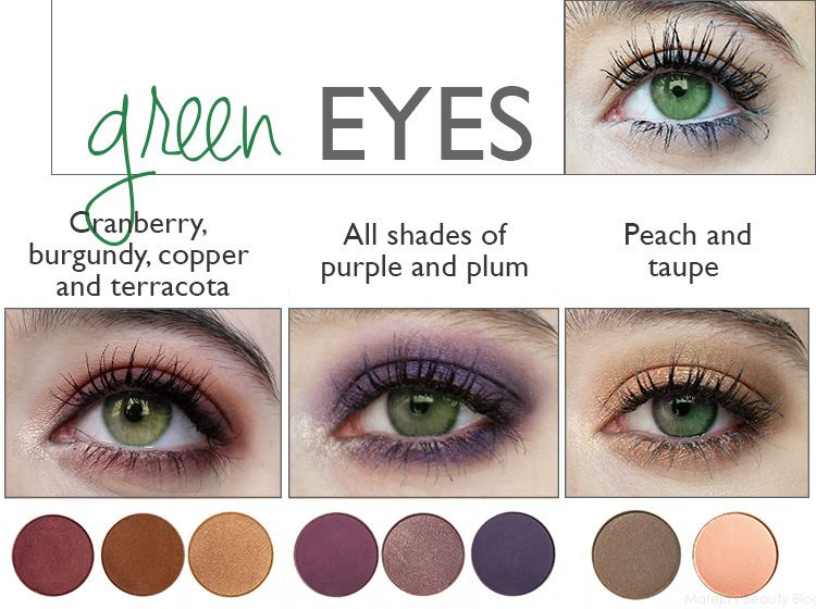 Best Eyeshadow Color For Green Eyes Colours That Emphasize Your Eyes