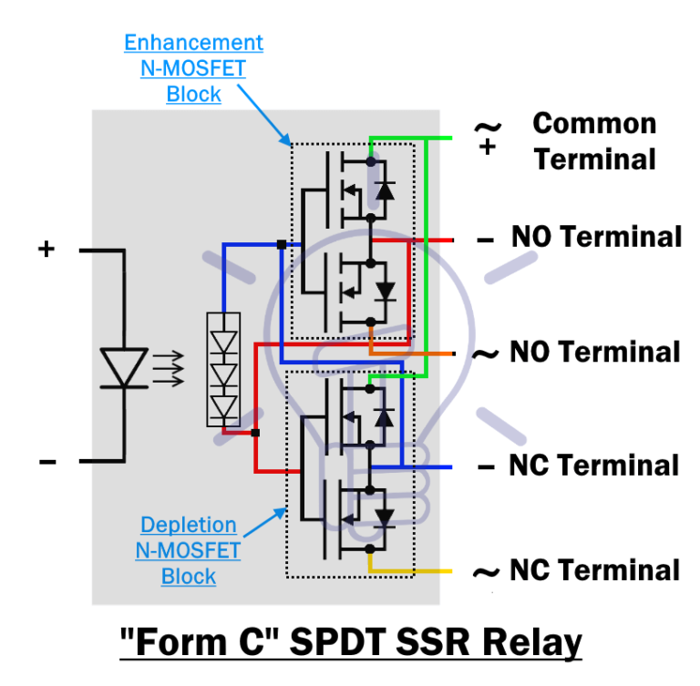 Solid State Relay Ssr Types Of Ssr Relays Construction Operation In 2020 Relay Smart Home Automation Type