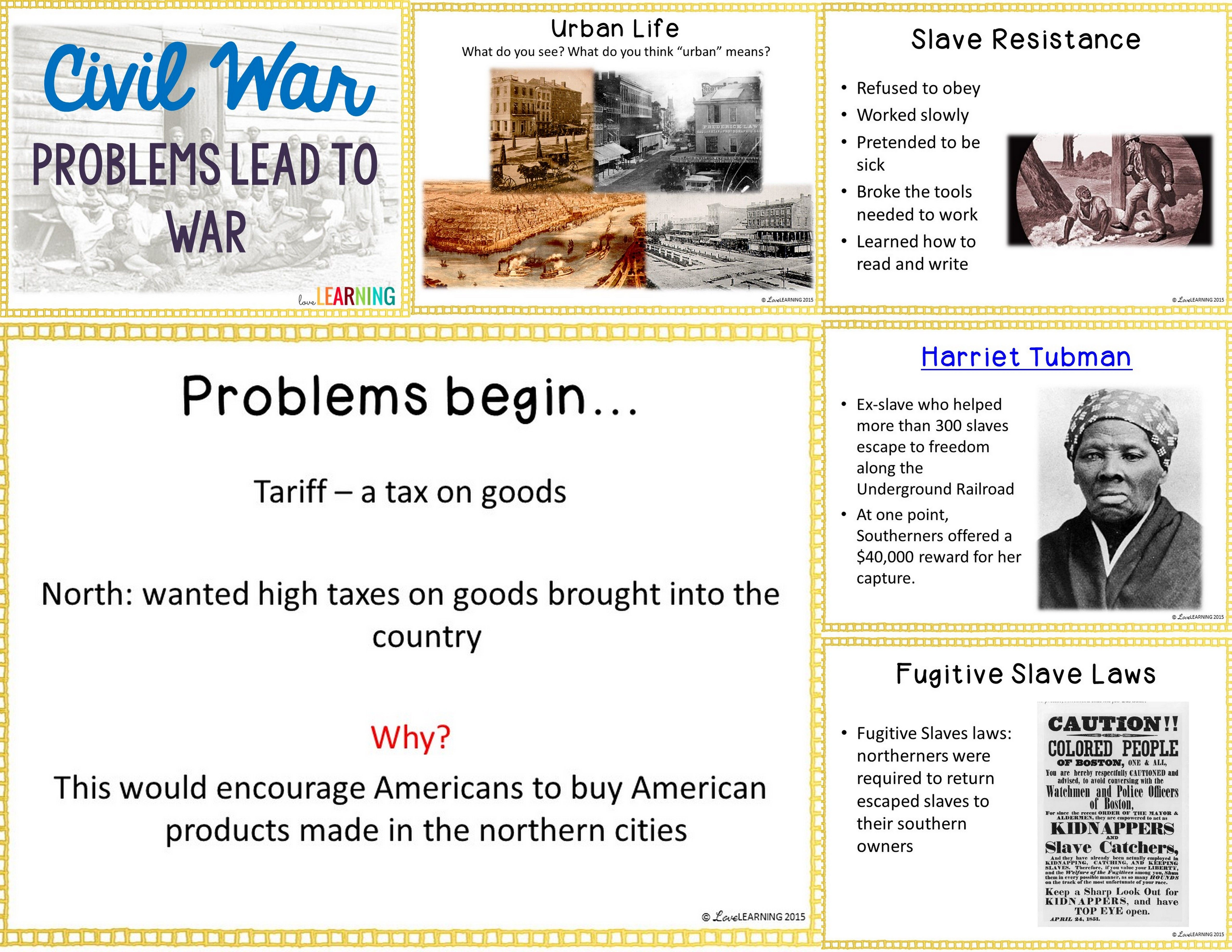 The Beginning Of The Civil War
