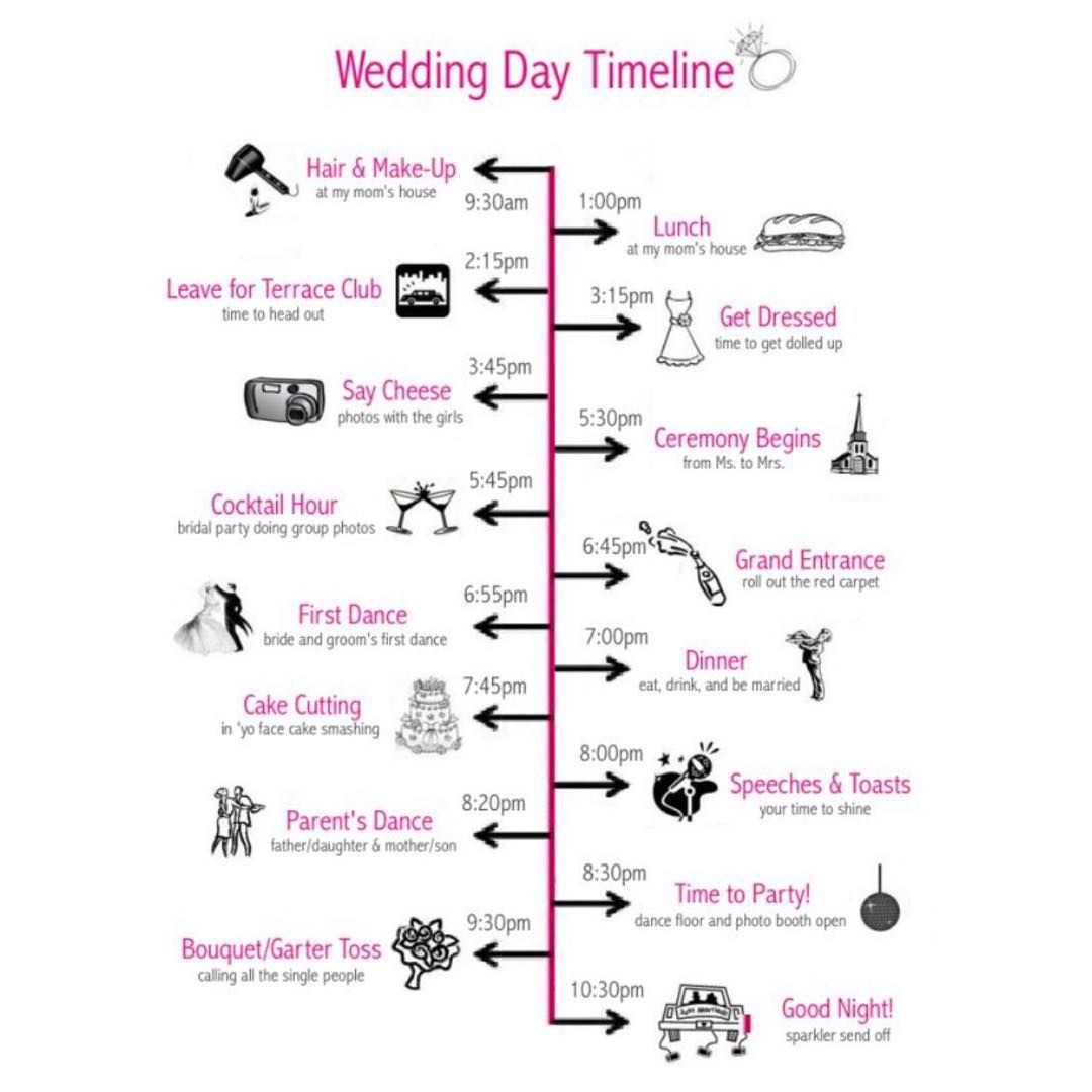 Our #1 Rule For A Stress Free Big Day...create A Wedding