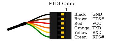 ftdi cable schematic 6 spikeballclubkoeln de \u2022ftdi pinout datasheets pins connections circuits circuit rh pinterest com arduino cable ftdi cable pinout arduino