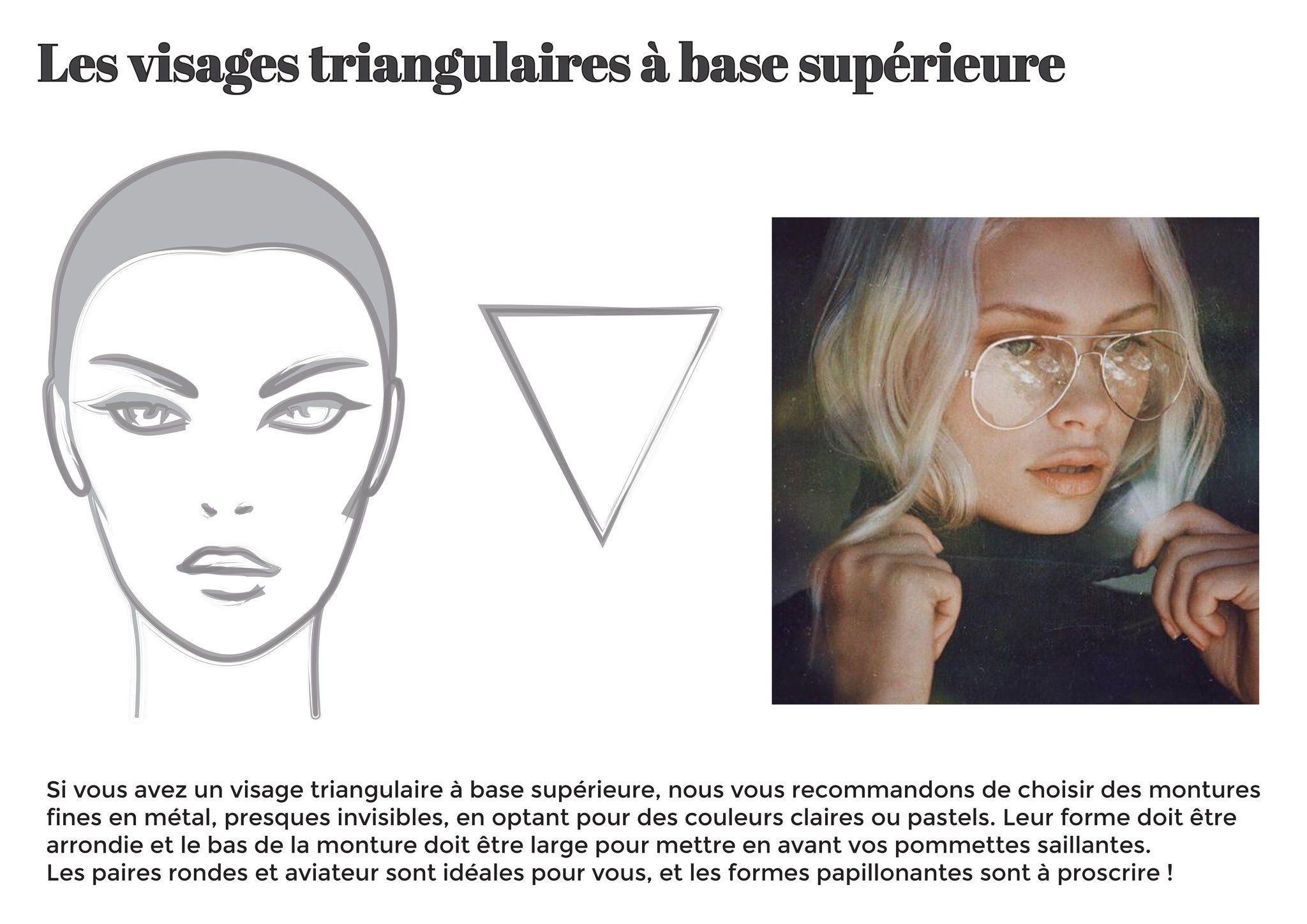 def24cf790 visage triangulaire à base supérieure : conseil Lunetist, les lunettes  rondes aviateur seront idéales pour
