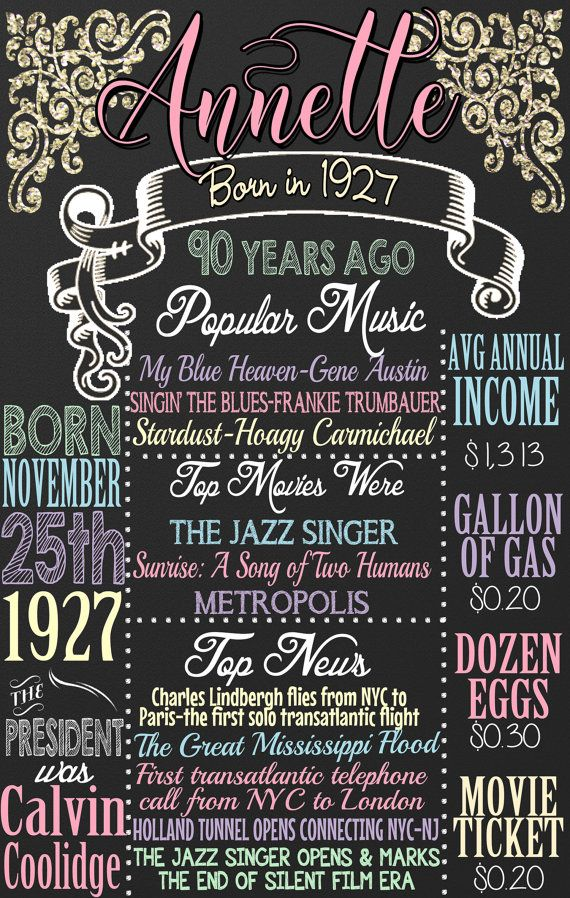 1927 birthday board, back in 1927, 1927 facts, history of ...