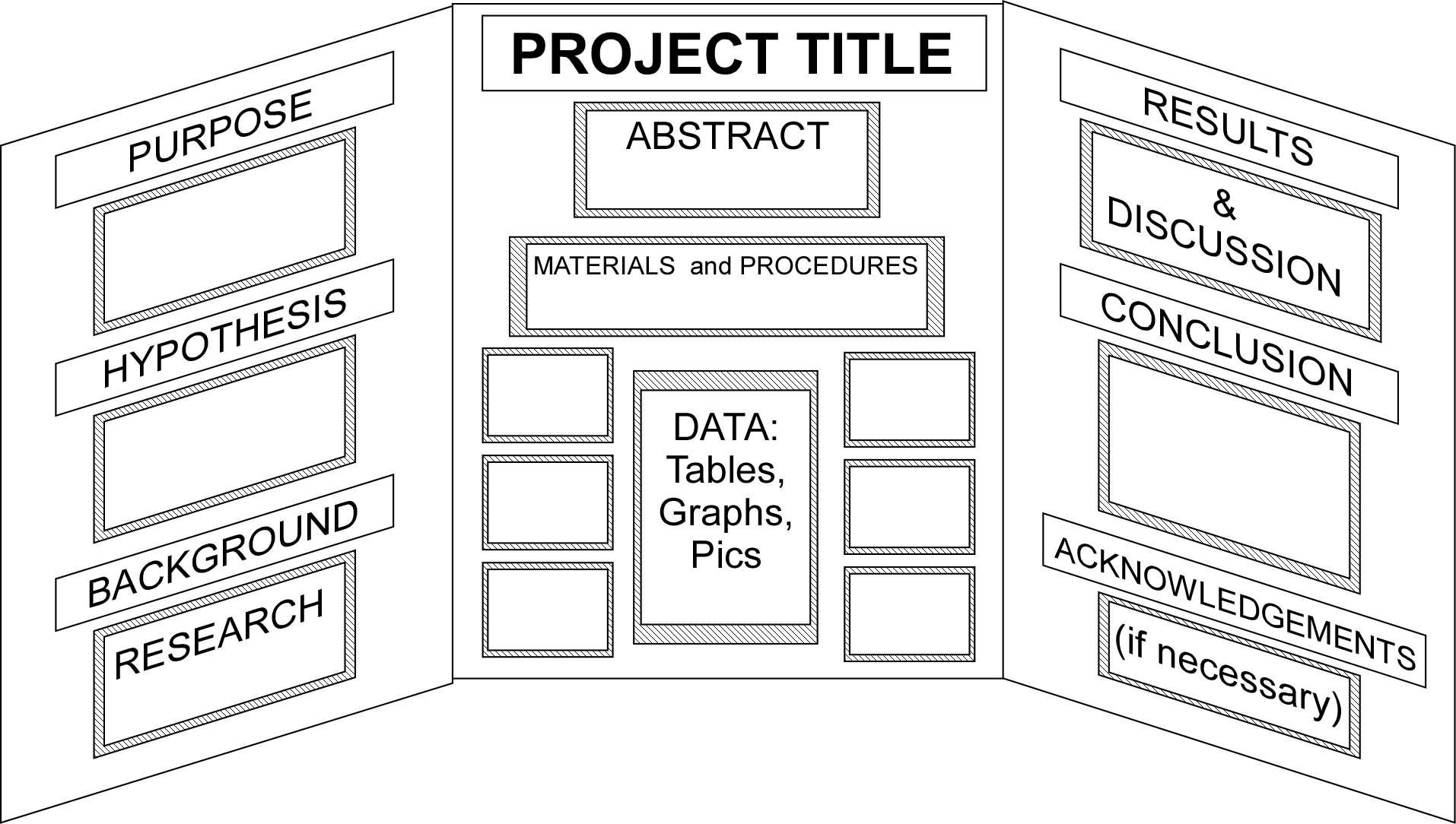 science fair display board template