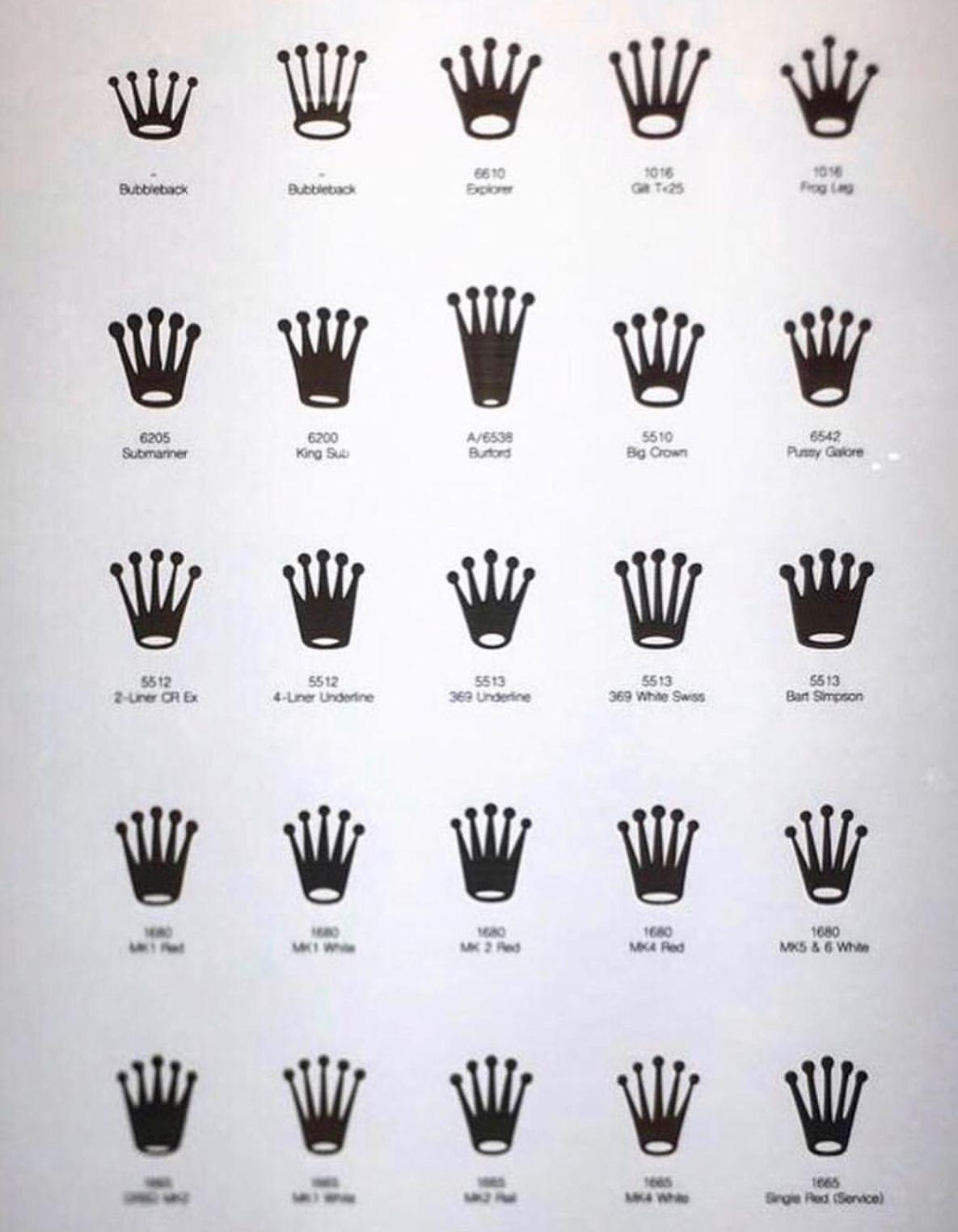Pin De Sam Cuccurullo En Rolex Watches Tatuajes Inspiradores Tatuaje De Corona Hombres Tatuajes
