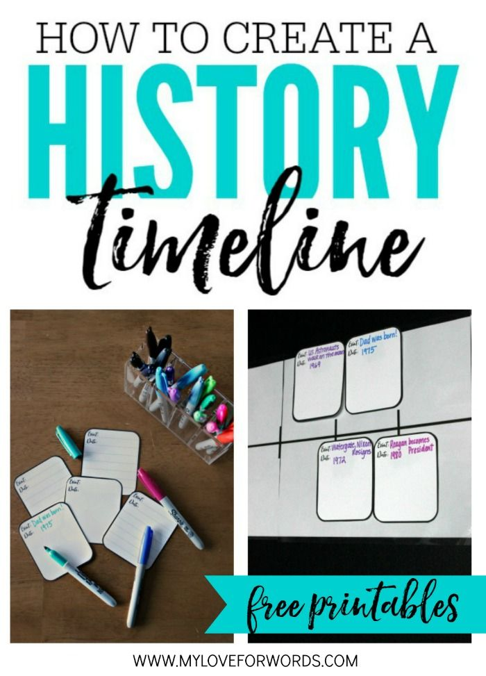 Creating a History Timeline with New School Supplies Well - sample historical timeline