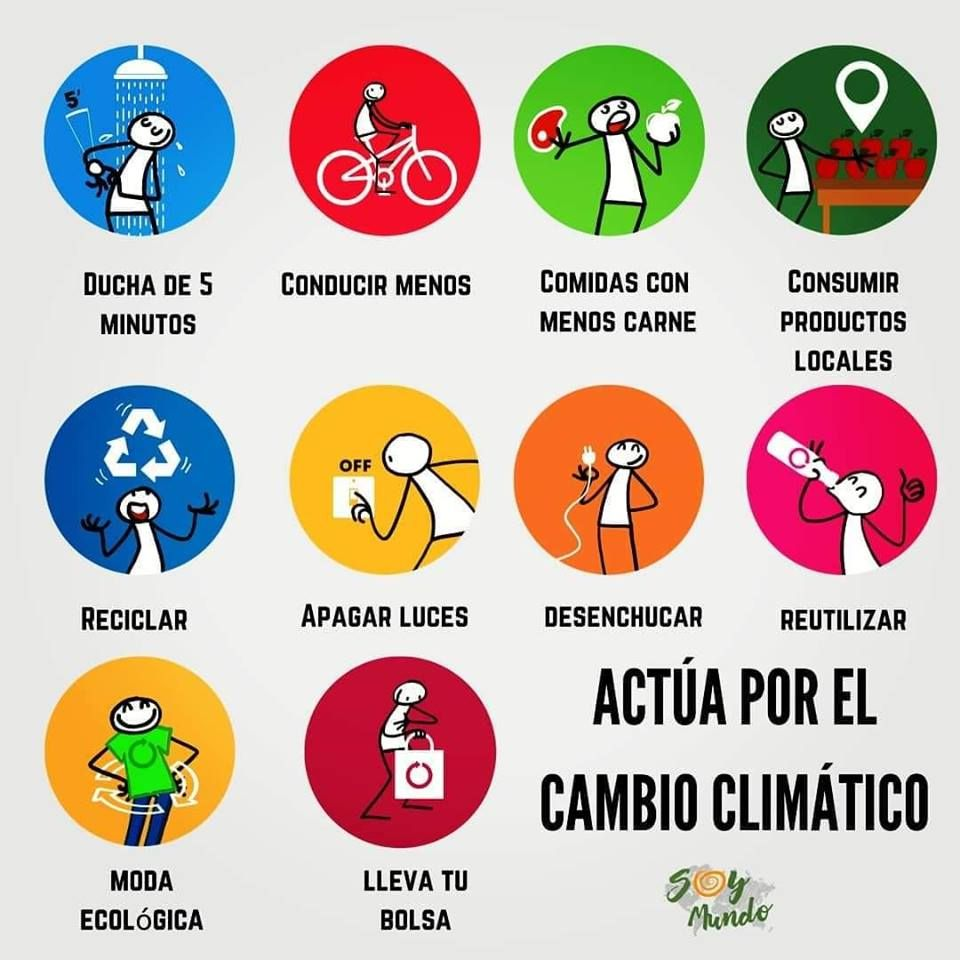 Actua Por El Cambio Climatico Espagnol Ecologie Ressources
