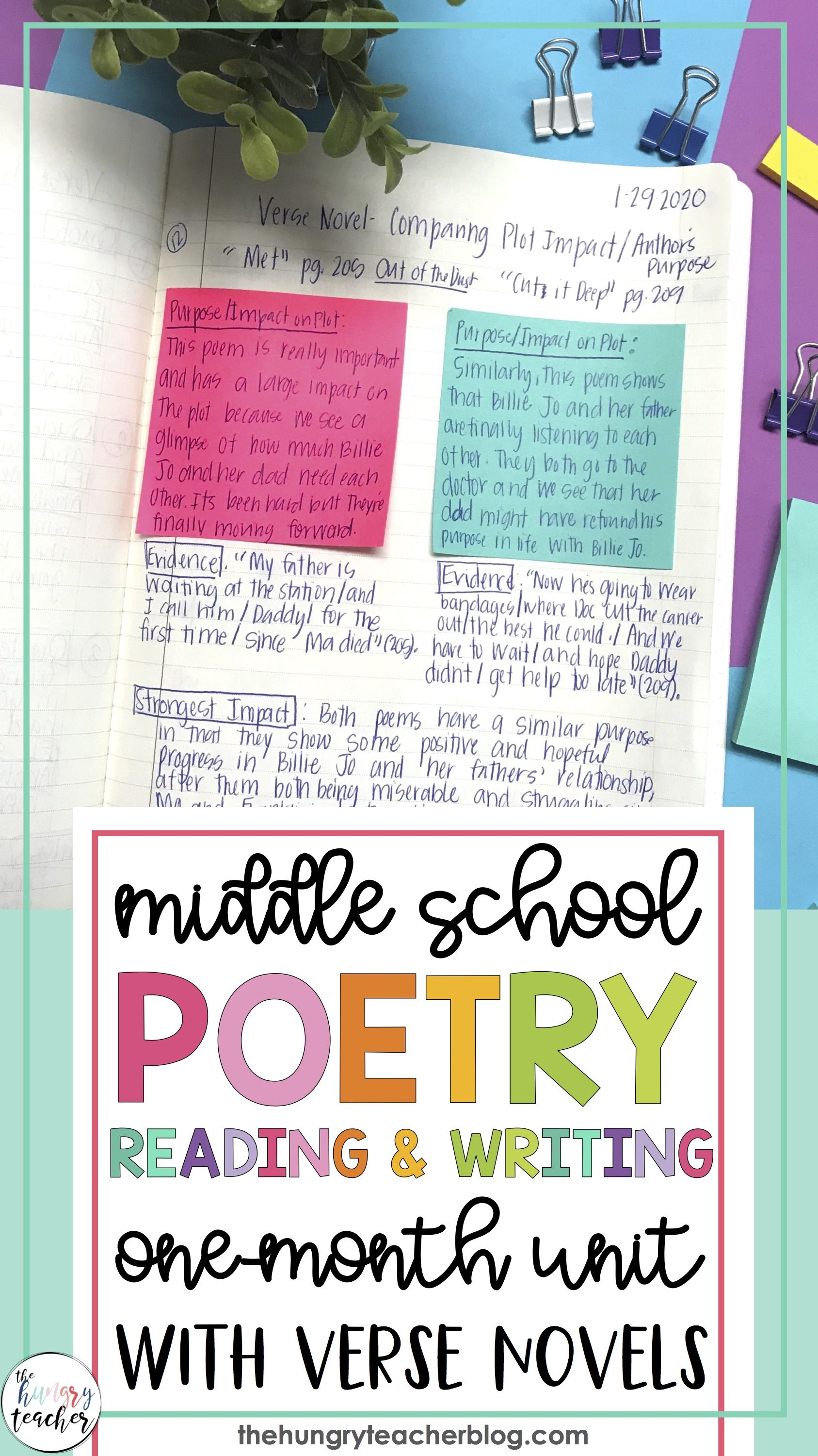 Middle School Poetry Unit With Verse Novel Book Clubs