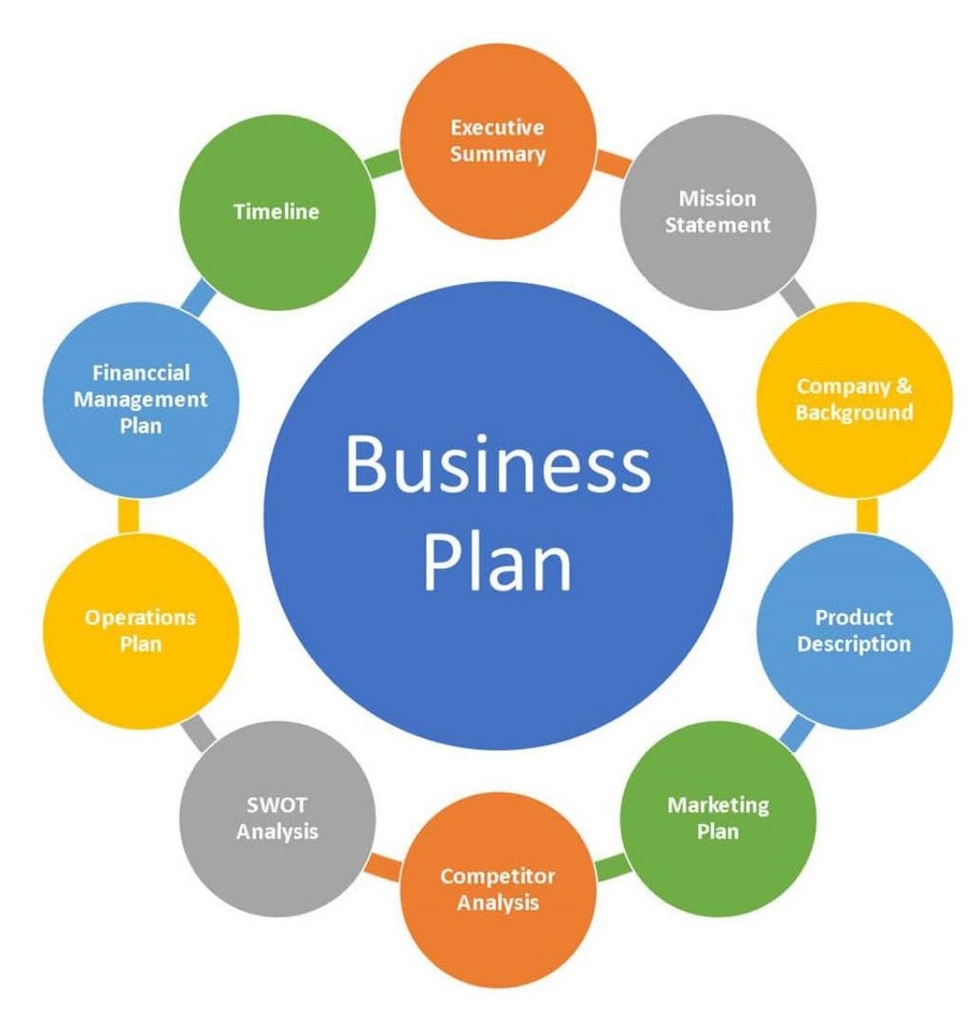 Custom business plan writer services online how to reference a film in apa format
