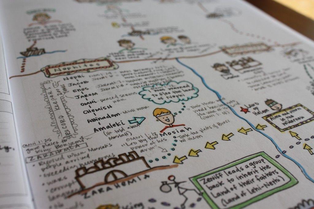 48++ Book of mormon study guide institute ideas in 2021