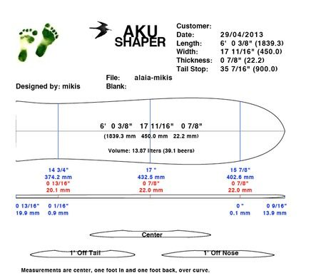 graphic about Printable Surfboard Templates named Surfboard Template Pdf Printable alaia template fin inside
