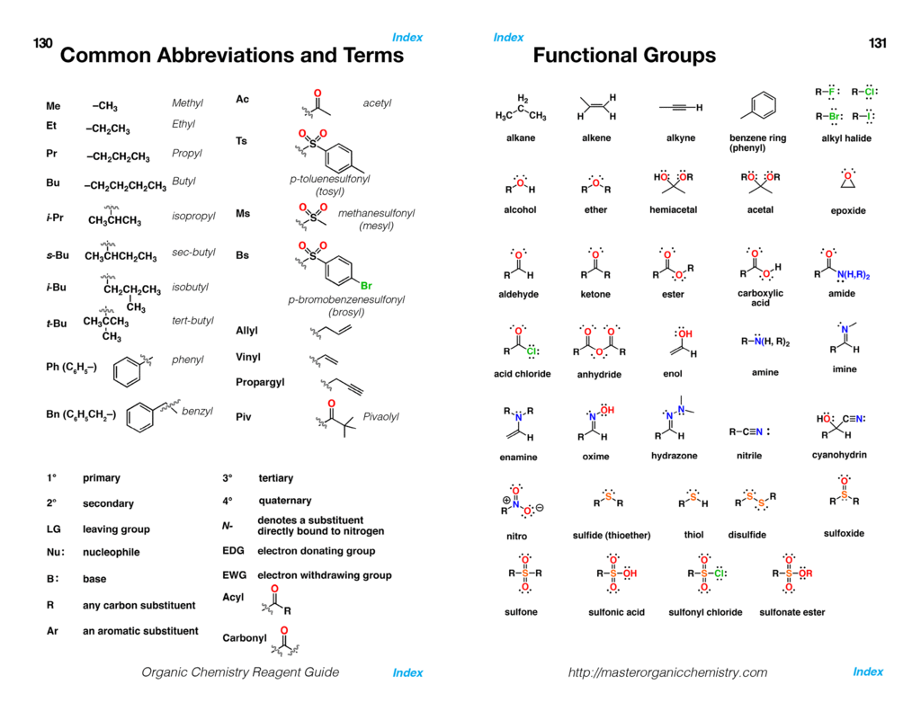 17 best images about organic chemistry study guides 17 best images about organic chemistry study guides functional group and pi bond