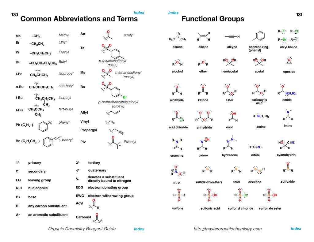 Organic Chemistry Review Worksheet
