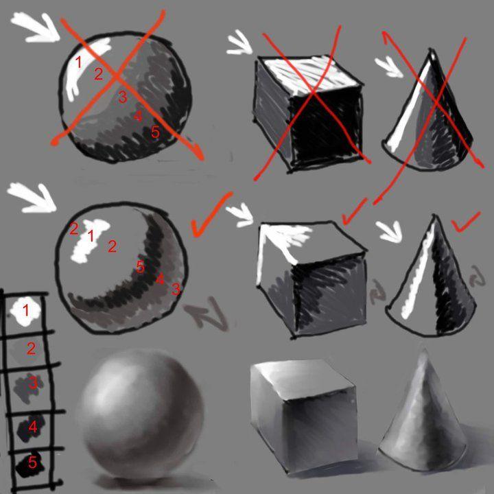 Iluminacion Luz Y Sombra Dibujo Elementos Del Dibujo Tutoriales De Dibujo