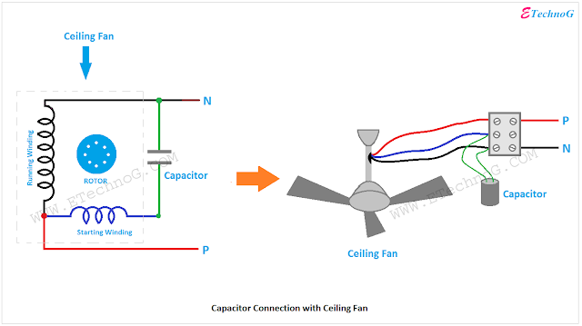 Connection Of Ceiling Fan With Capacitor In 2020 Ceiling Fan Capacitors Ceiling