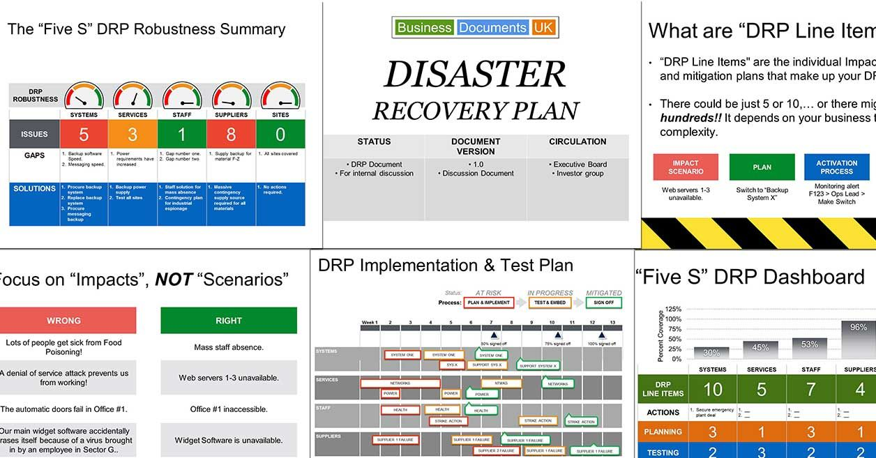 Disaster Recovery Plan Template Toolkit Bundle How to