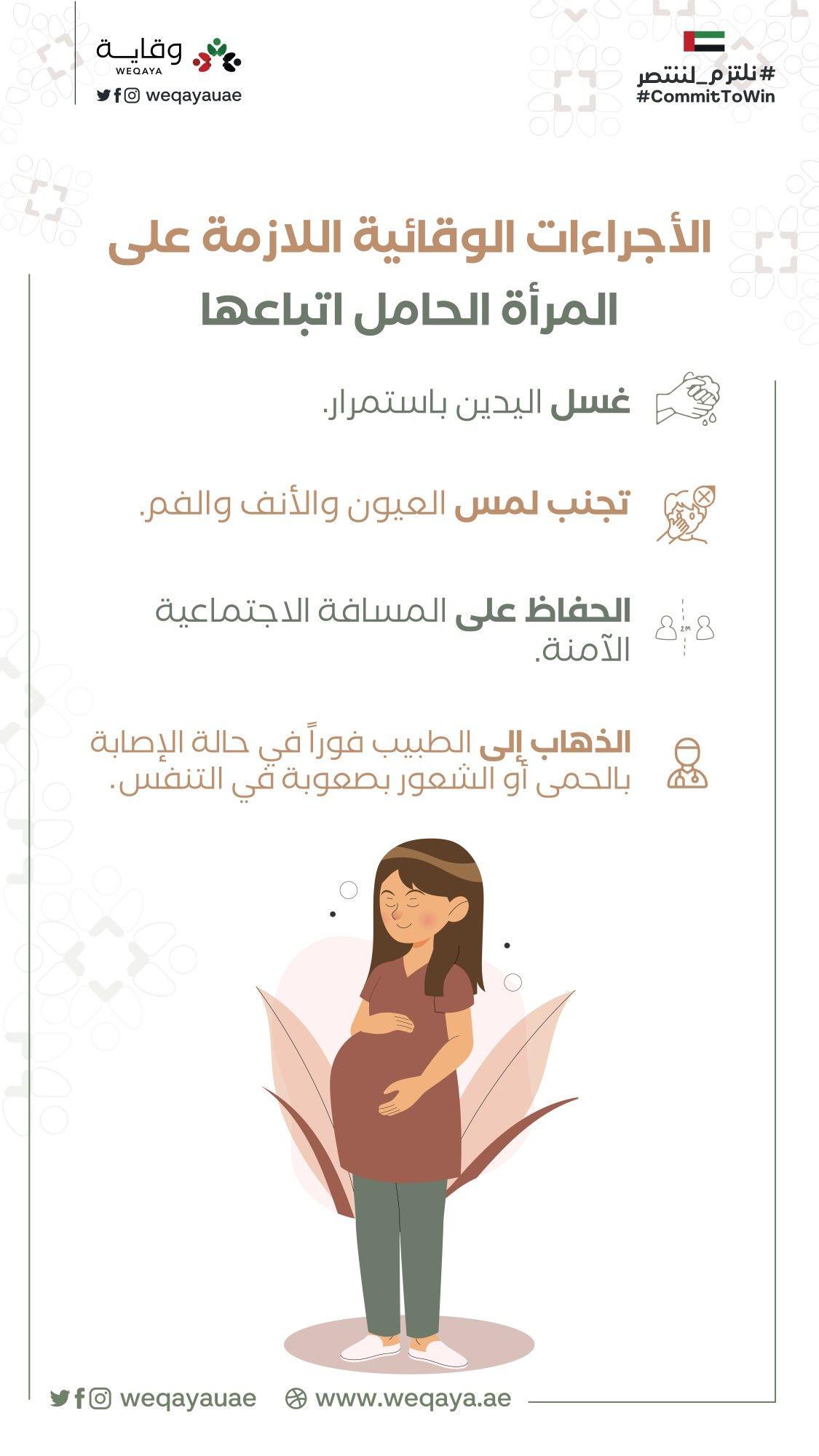 تعرف على الإجراءات الوقائية اللازمة على المرأة الحامل اتباعها Memes Movie Posters Poster