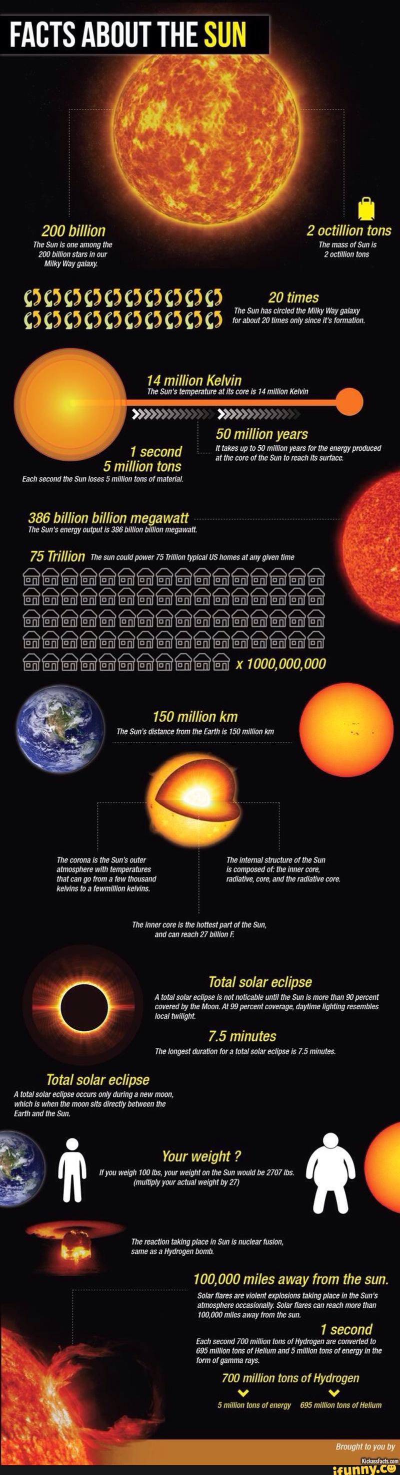 Found On Astronomy Facts Space Astronomy Astronomy Science