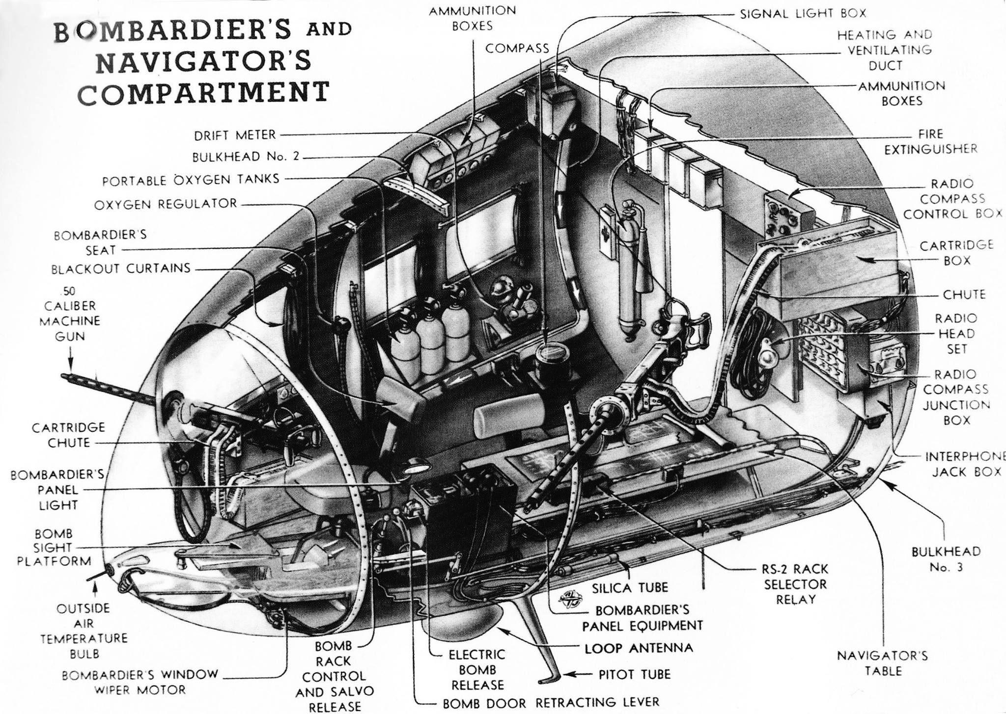 B-17 nose cutaway diagram. | World War Two | Pinterest