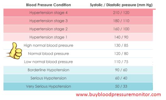Omron Blood Pressure Monitor Wrist Blood Pressure Monitors Omron