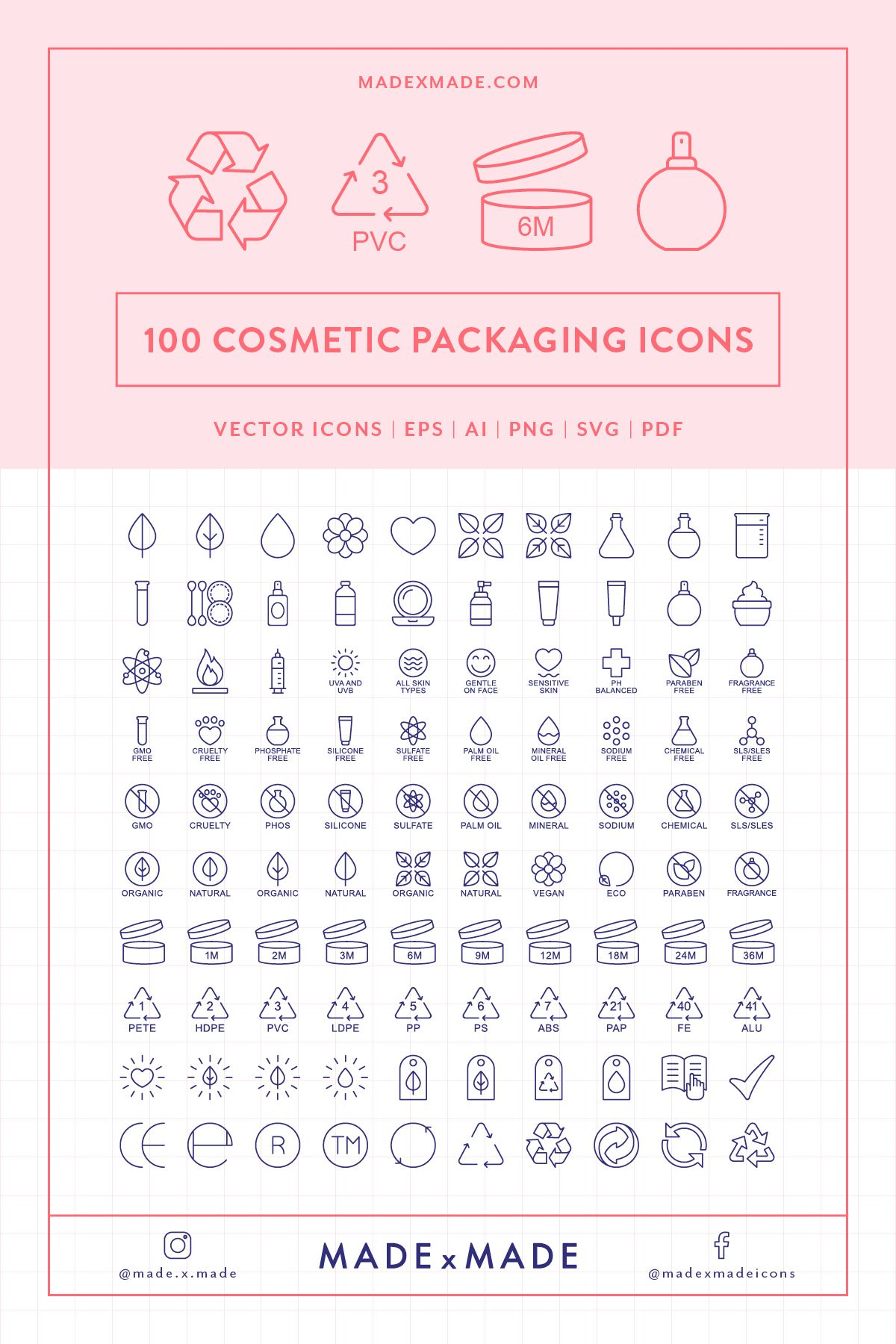 Cosmetic Packaging Icons Designed by