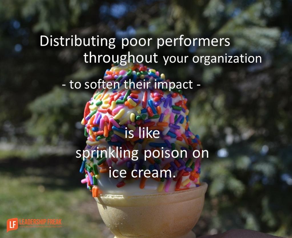 Every organization has a bottom 10%.  http://bit.ly/1fvOlV2  Succeeding w/the bottom 10%  !