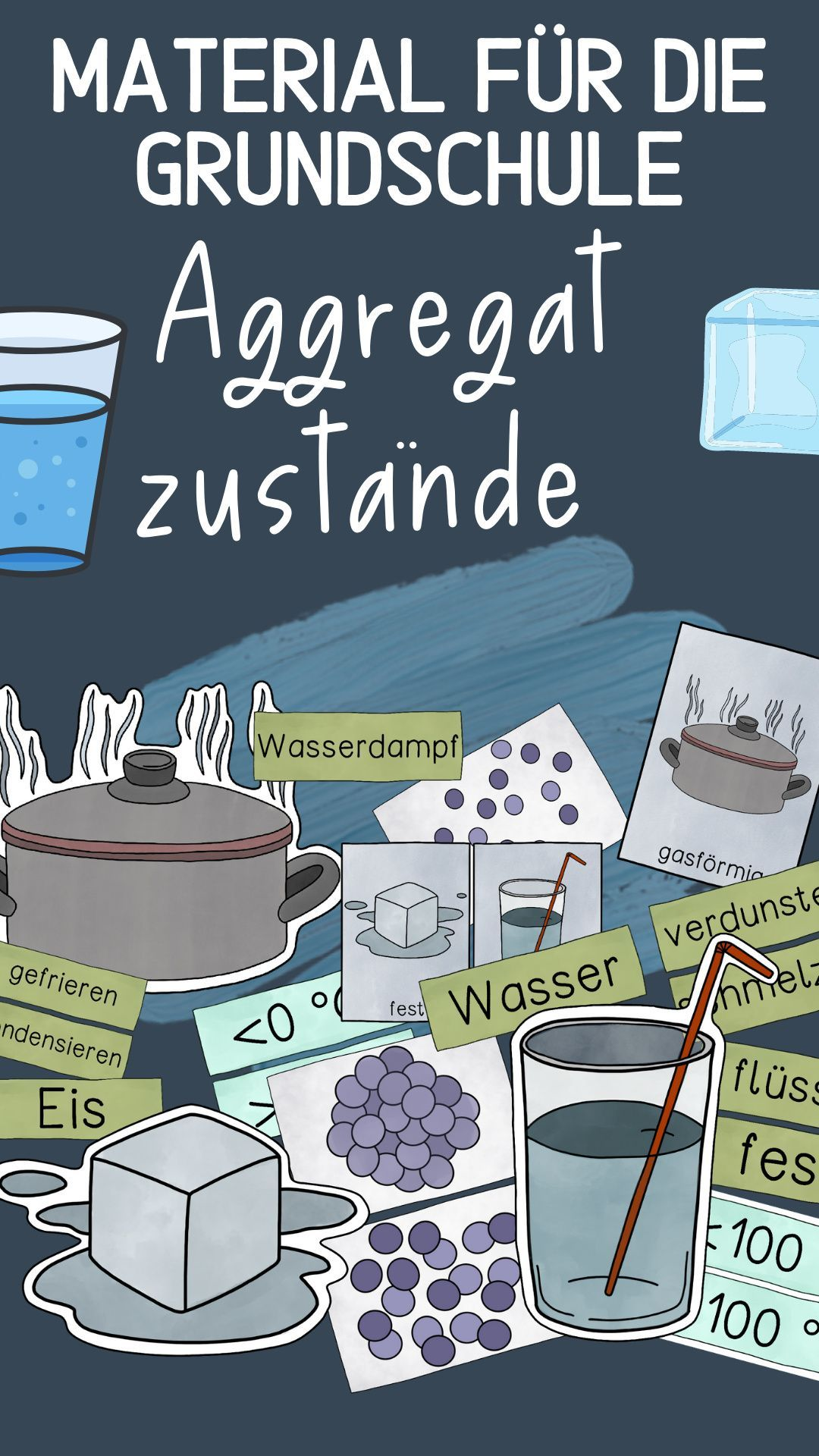 Aggregatzustände in der Grundschule   Tafelmaterial & Bildkarten ...
