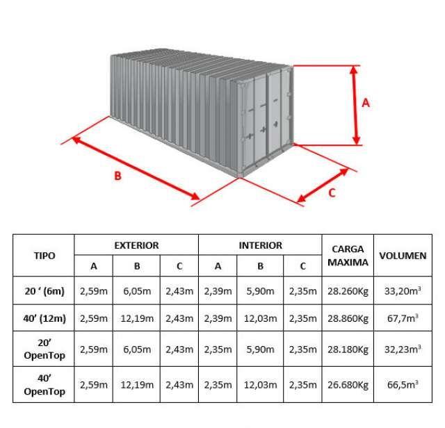 Mil anuncios com contenedor maritimo 40 pies 1200 - Precio contenedor maritimo ...