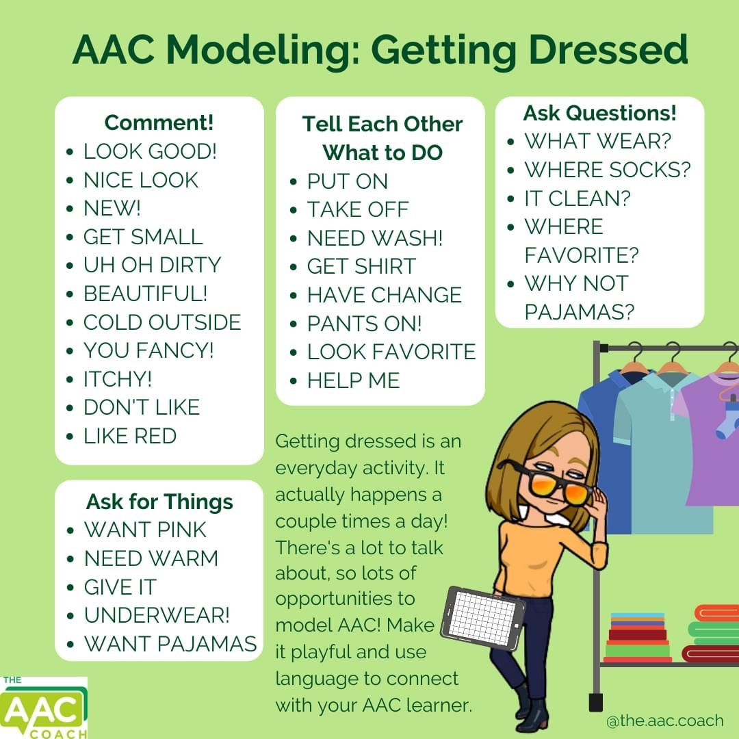 Aac Modeling Getting Dressed From The Coach Speech And Language Therapy Activitie School Psychology Howto Paraphrase Cap Occupational