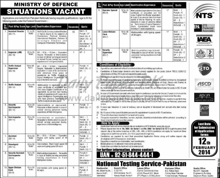 Pin On Daily Paperpk Jobs
