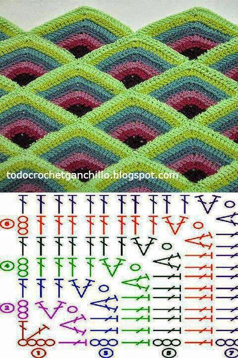 Todo crochet: Patrón lindísimo para usar en decoración con ganchillo ...