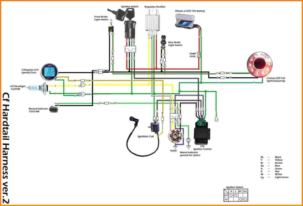 Wiring Diagram For Chinese 110 Atv | Pit bike, Motorcycle ...