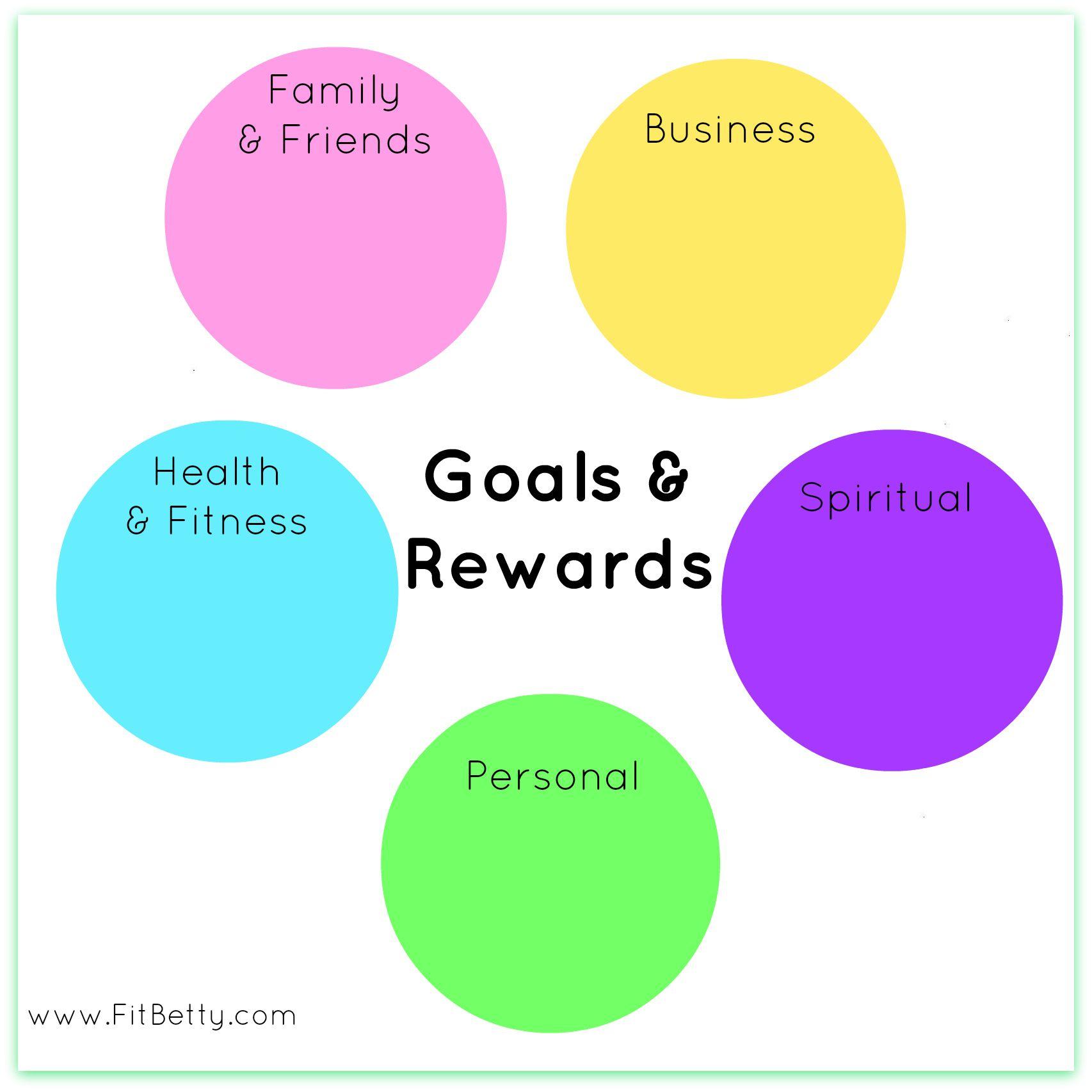 Get Focused Life Goals Visual Worksheet