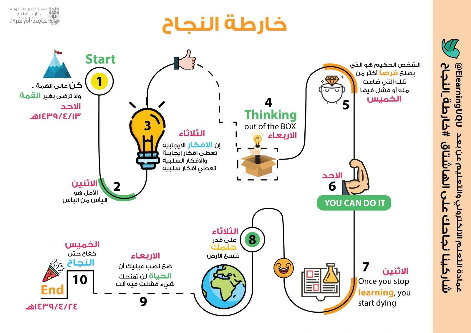 مبادرة تحفيزية للطالبات أيام الاختبارات بعنوان نزهة فكرية عمادة App Ads