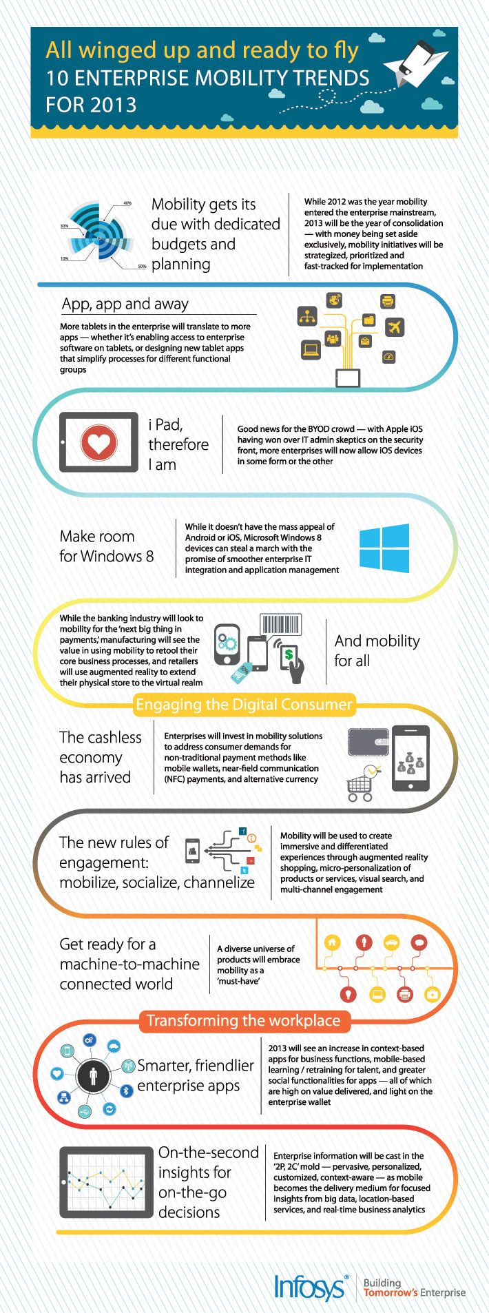 10 Mobility Trends For 2013 - Infographic
