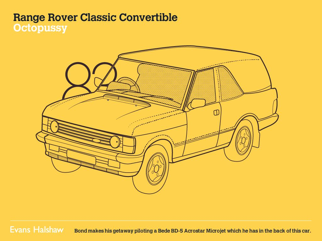 Range Rover Classic Convertible | Octopussy, 1983