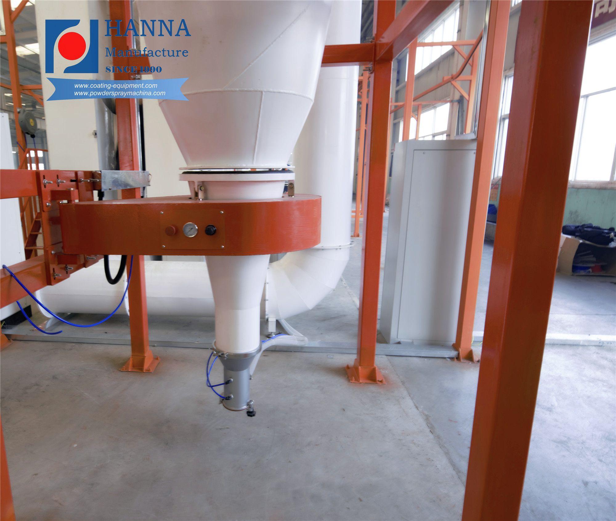 automatic powder coating system Powder coating equipment