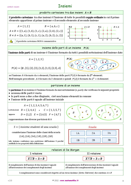 La matematika in 100 schede versione 1.0   Matematica ...