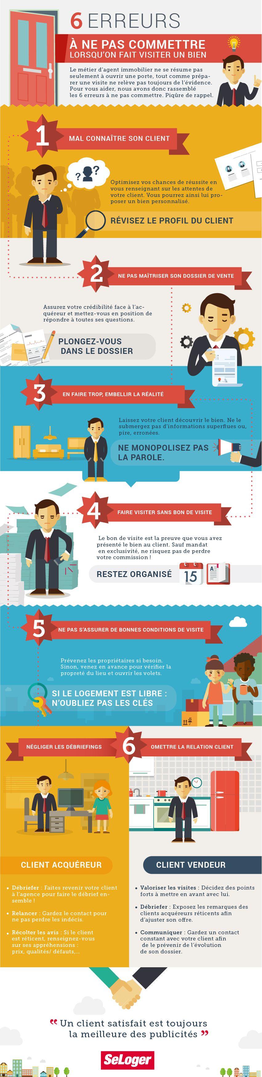 Infographie 6 Erreurs A Ne Jamais Commettre En Visite Marketing Immobilier Mandataire Immobilier Agent Immobilier