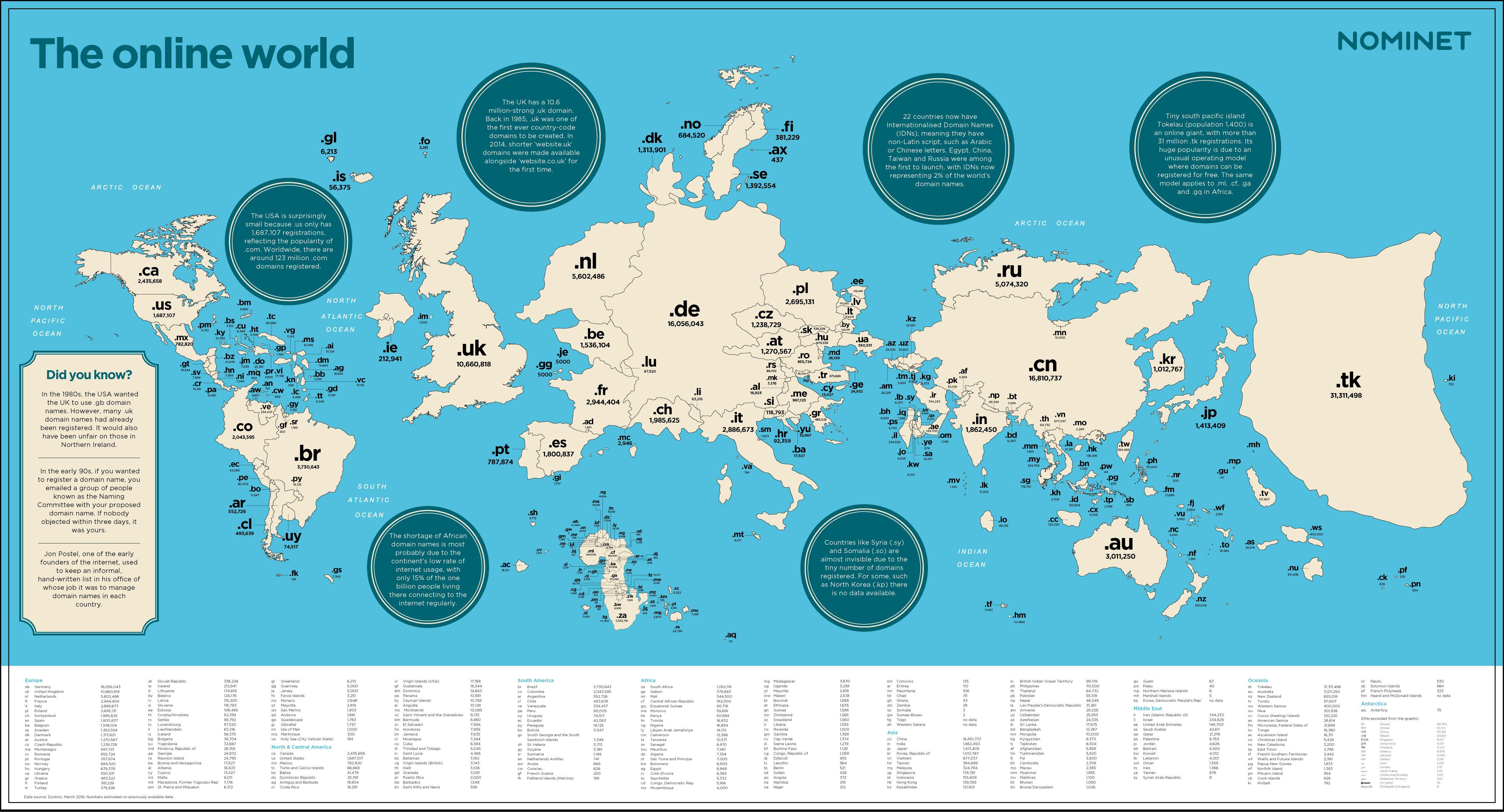 Tokelau the worlds one true online superpower gumiabroncs Choice Image