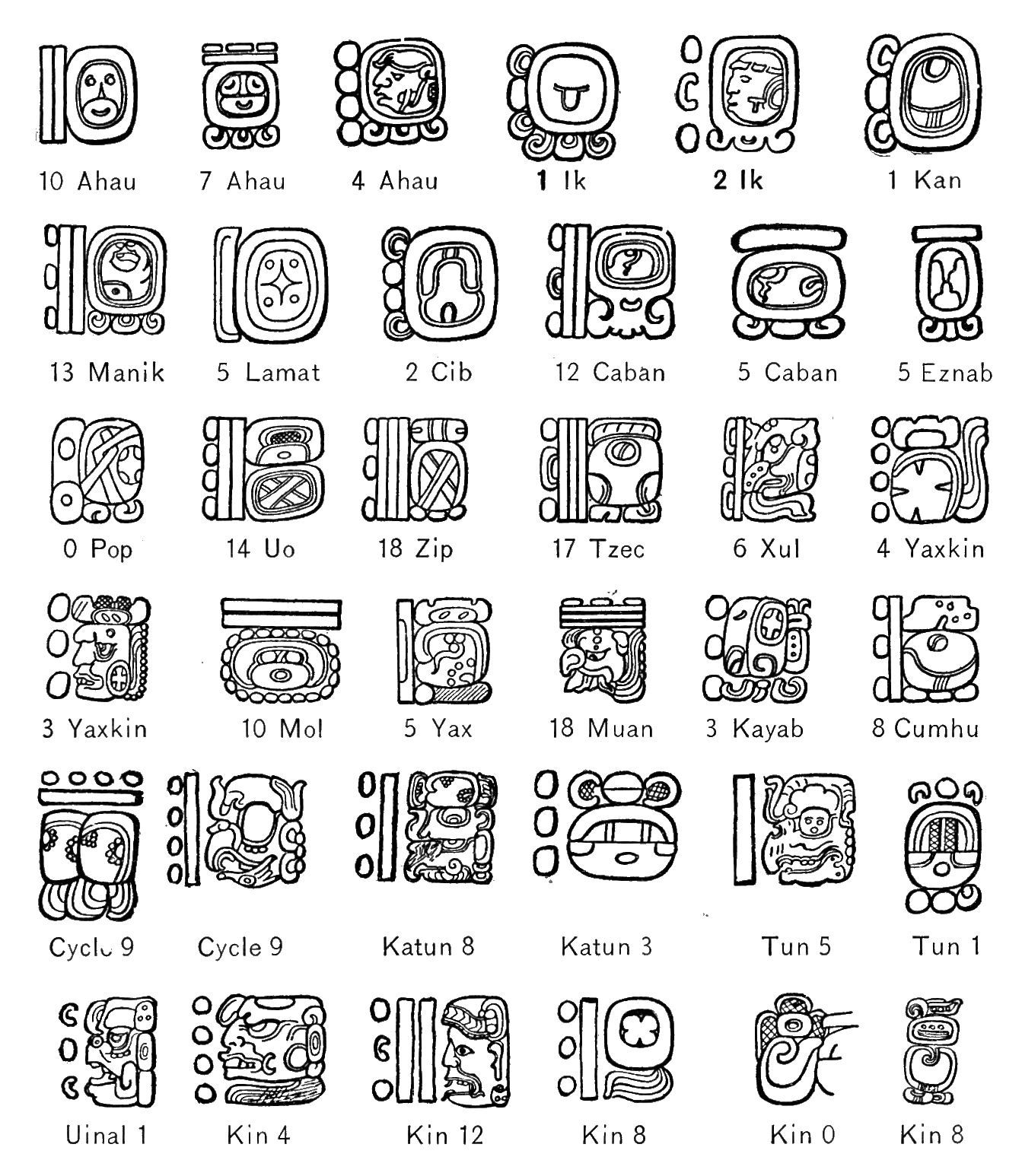 Description Maya Hieroglyphs Fig 50