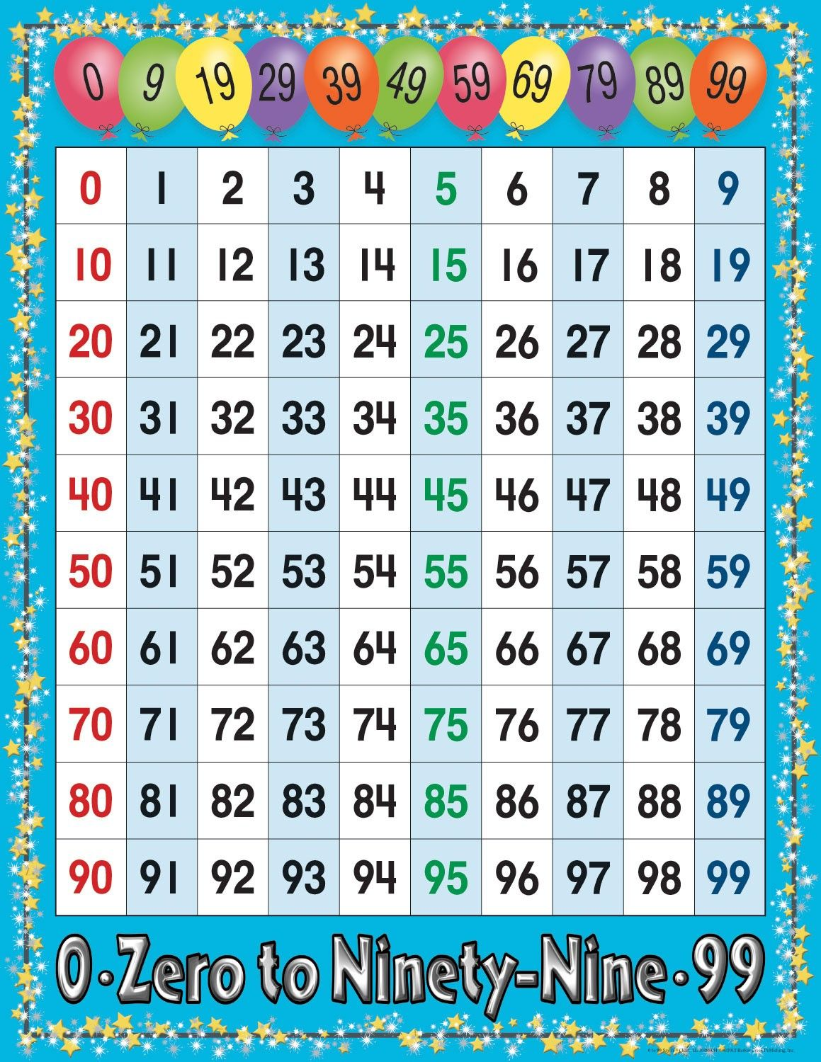 Worksheet 1-100 Number Chart number chart numbers 1 100 calloway house 0 99 pinterest house