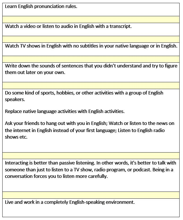 How To Improve Your Listening Skills Learn English Listening Skills Learn English For Free