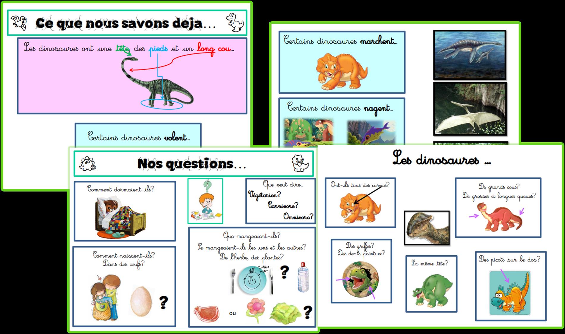 Les Dinosaures En Maternelle Spéciale De La Carte Mentale Au Projet