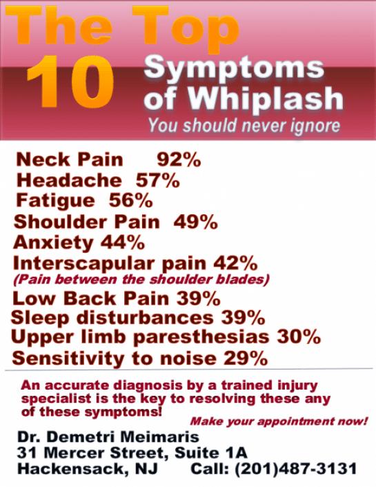 Whiplash symptoms you should never ignore! | Back pain | Whiplash