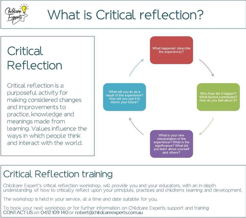 Reflective Practice in Action: A Reflective Book Review