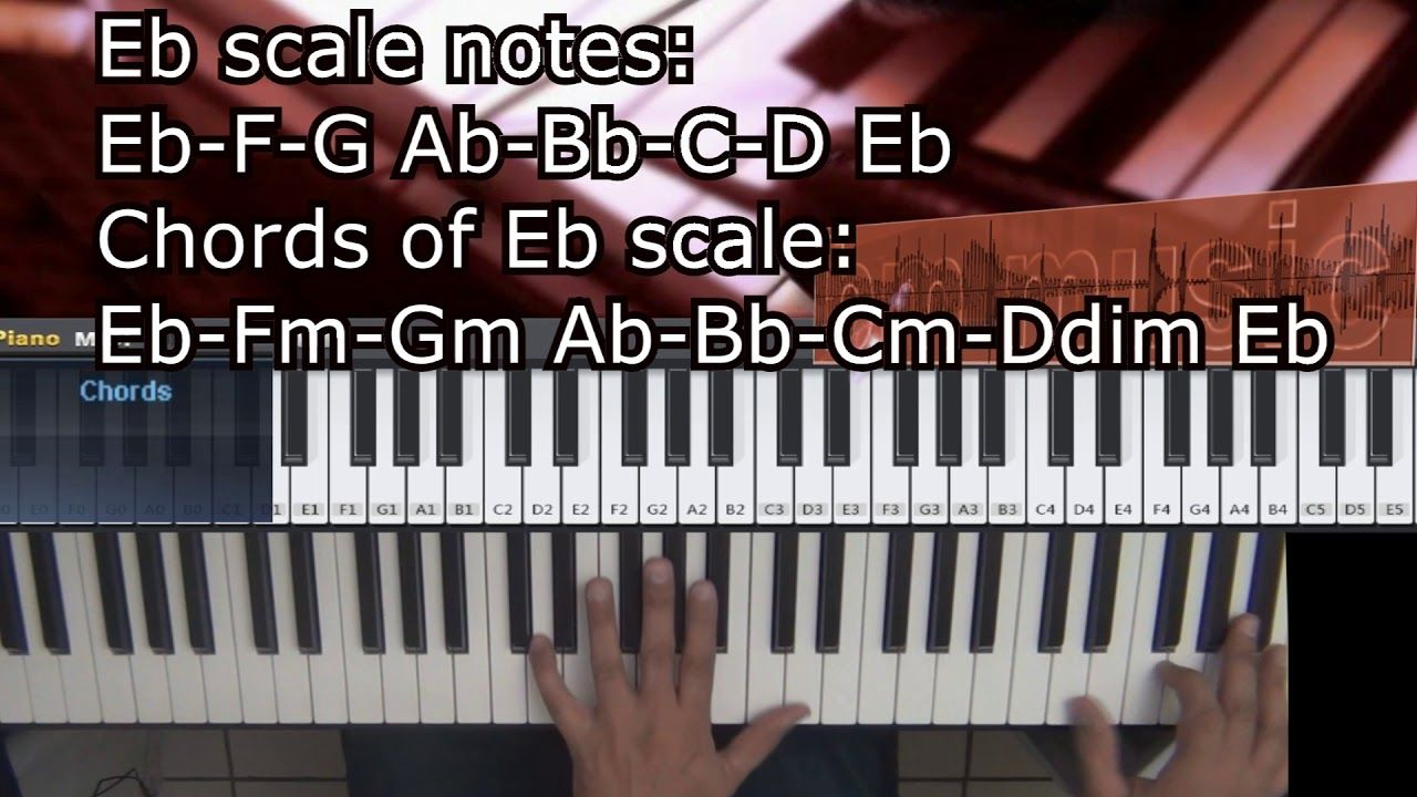 Chords key of eb piano scales piano tutorial piano chords
