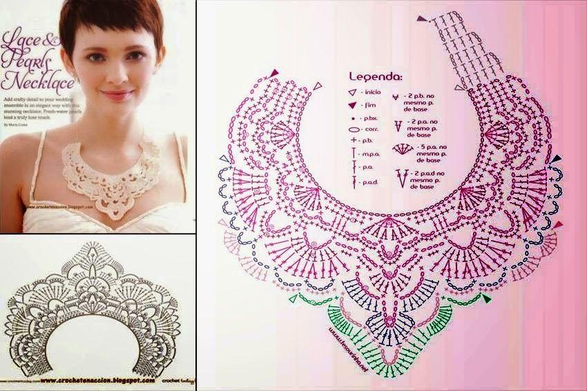Lujo Crochet Patrón De Collar Del Collar Ilustración - Manta de ...