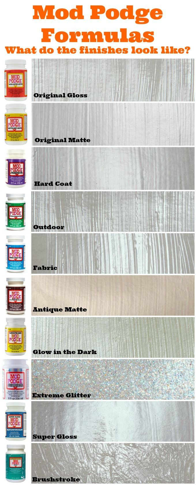 Mod Podge Formulas What The Finishes Look Like Mod Podge Crafts Mod Podge Crafty Diy